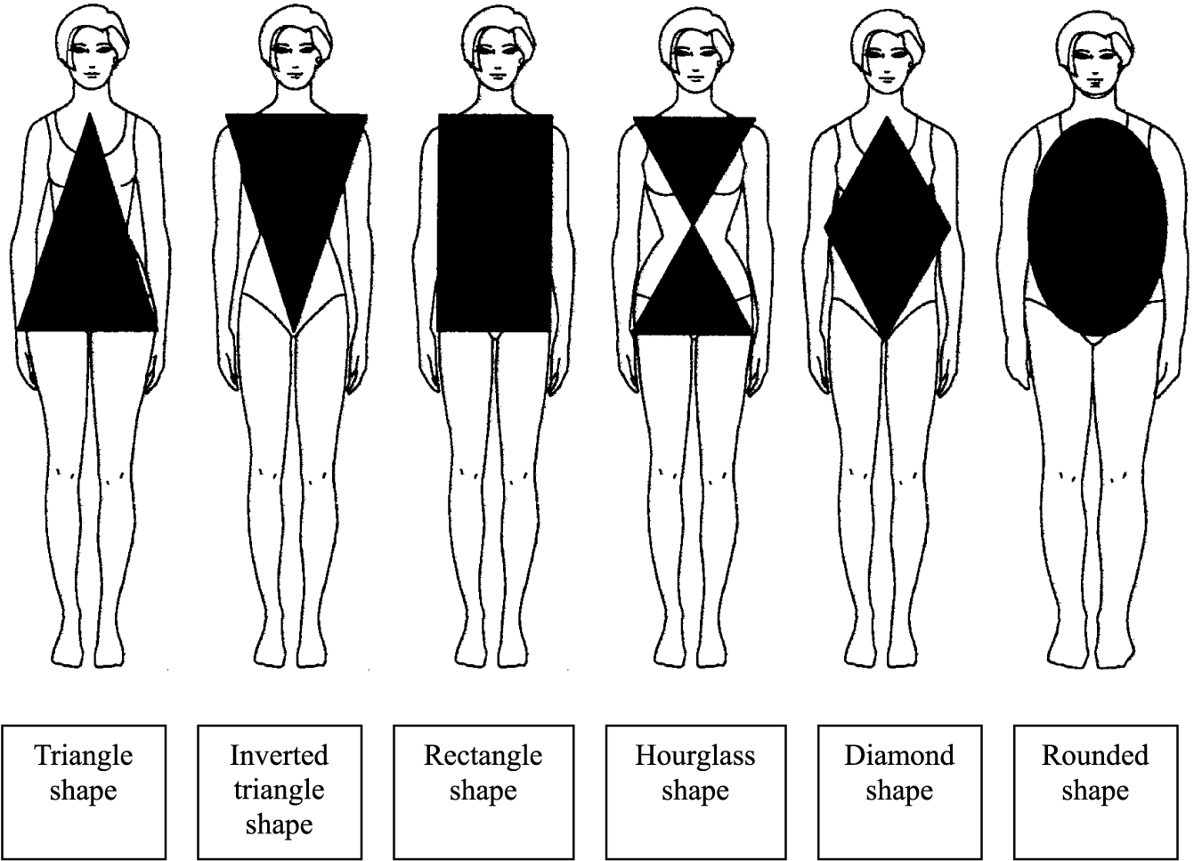 Being Fashion Conscious Dressing For Your Body Shape Project Motherhood