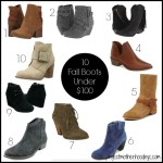 10 Fall Booties Under $100